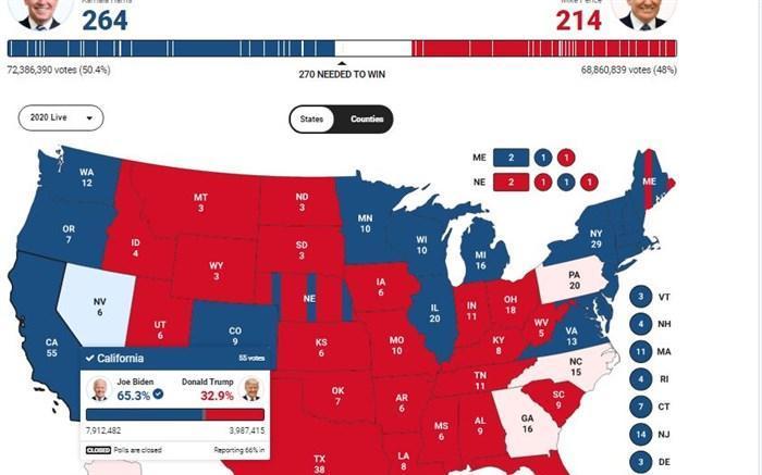 انتخابات آمریکا؛ فرایند شمارش آرا در سرنوشت سازترین ایالت از سر گرفته شد